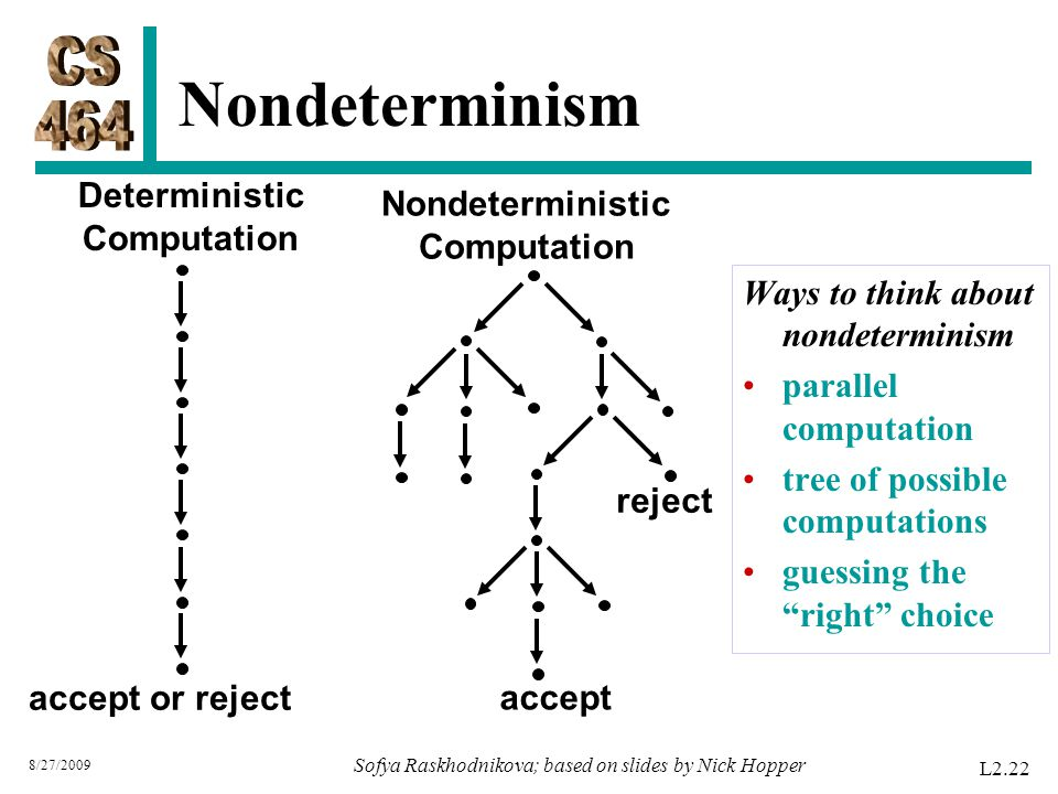 Nondeterminism Ways to think about nondeterminism parallel computation tree of possible computations guessing the right choice L2.22 Deterministic Computation Nondeterministic Computation accept or reject accept reject 8/27/2009 Sofya Raskhodnikova; based on slides by Nick Hopper