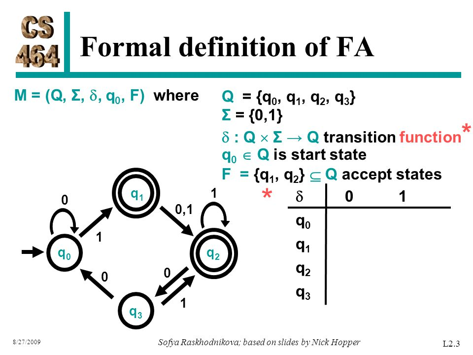 Formal definition of FA L2.3 8/27/2009 Sofya Raskhodnikova; based on slides by Nick Hopper Q = {q 0, q 1, q 2, q 3 } Σ = {0,1}  : Q  Σ → Q transition function * q 0  Q is start state F = {q 1, q 2 }  Q accept states M = (Q, Σ, , q 0, F) where M q2q2 0 0,1 0 0 1 1 1 q0q0 q1q1 q3q3  01 q0q0 q0q0 q1q1 q1q1 q2q2 q2q2 q2q2 q3q3 q2q2 q3q3 q0q0 q2q2 *