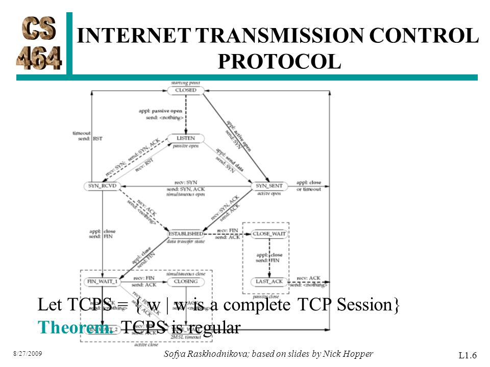 INTERNET TRANSMISSION CONTROL PROTOCOL Let TCPS = { w | w is a complete TCP Session} Theorem.