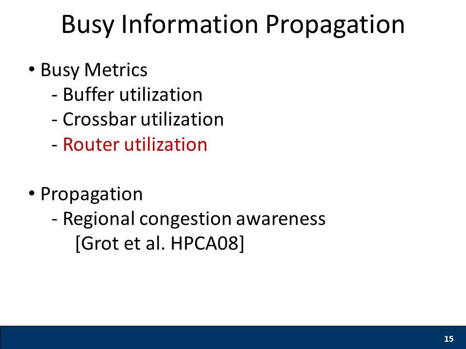 Busy Information Propagation Busy Metrics - Buffer utilization - Crossbar utilization - Router utilization Propagation - Regional congestion awareness [Grot et al.