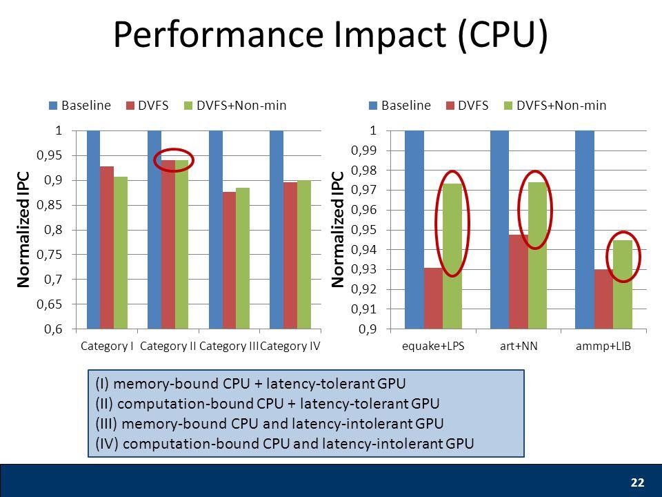 22 Performance Impact (CPU) (I) memory-bound CPU + latency-tolerant GPU (II) computation-bound CPU + latency-tolerant GPU (III) memory-bound CPU and latency-intolerant GPU (IV) computation-bound CPU and latency-intolerant GPU