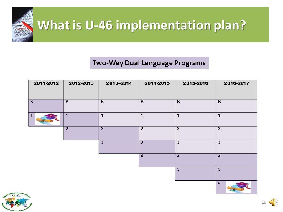 What is U-46 implementation plan? 2011-20122012-20132013–20142014-20152015-2016 PreK KKKKK 11111 22222 3333 44 4 55 6 One-way Dual language Programs 1