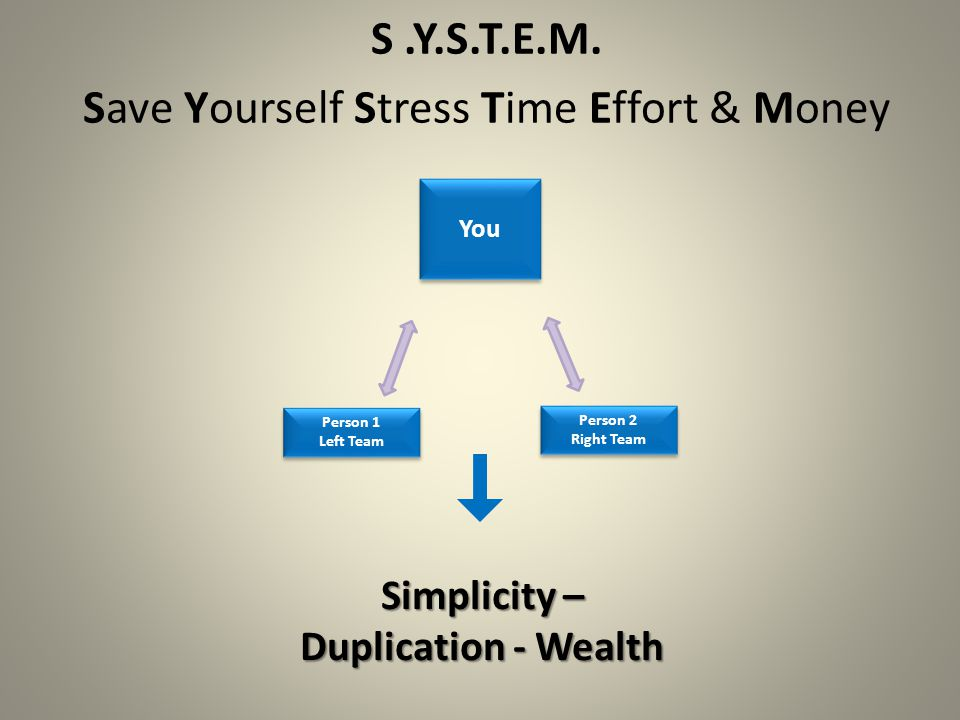 S.Y.S.T.E.M. Save Yourself Stress Time Effort & Money You Person 1 Left Team Person 1 Left Team Person 2 Right Team Person 2 Right Team Simplicity – D