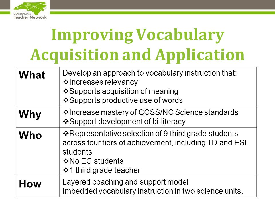 Improving Vocabulary Acquisition and Application What Develop an approach to vocabulary instruction that:  Increases relevancy  Supports acquisition of meaning  Supports productive use of words Why  Increase mastery of CCSS/NC Science standards  Support development of bi-literacy Who  Representative selection of 9 third grade students across four tiers of achievement, including TD and ESL students  No EC students  1 third grade teacher How Layered coaching and support model Imbedded vocabulary instruction in two science units.