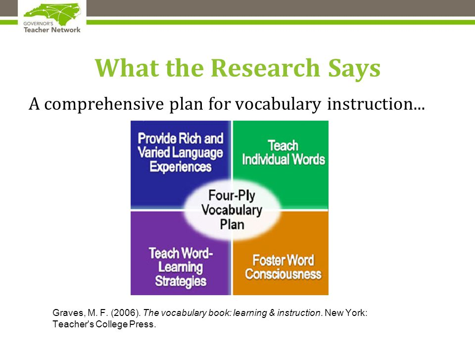 What the Research Says A comprehensive plan for vocabulary instruction...