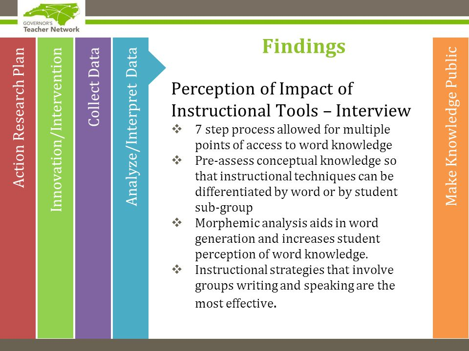 Make Knowledge Public Analyze/Interpret Data Innovation/Intervention Action Research Plan Collect Data Findings Perception of Impact of Instructional Tools – Interview  7 step process allowed for multiple points of access to word knowledge  Pre-assess conceptual knowledge so that instructional techniques can be differentiated by word or by student sub-group  Morphemic analysis aids in word generation and increases student perception of word knowledge.