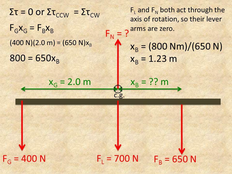 F N = . x G = 2.0 mx B = . m F L = 700 N c.g...