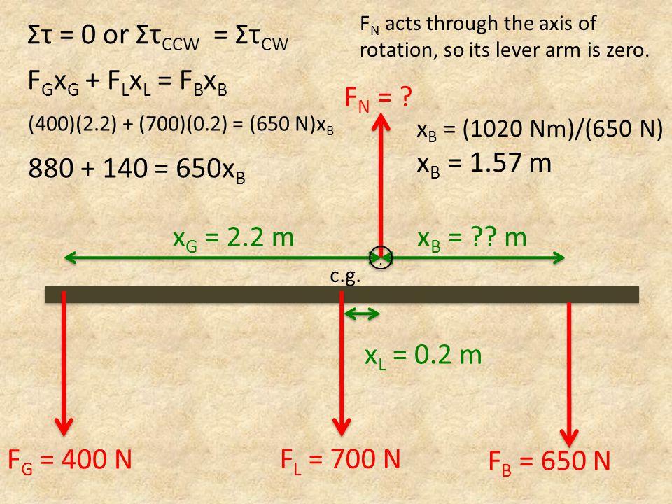 F N = . x G = 2.2 mx B = . m F L = 700 N c.g...