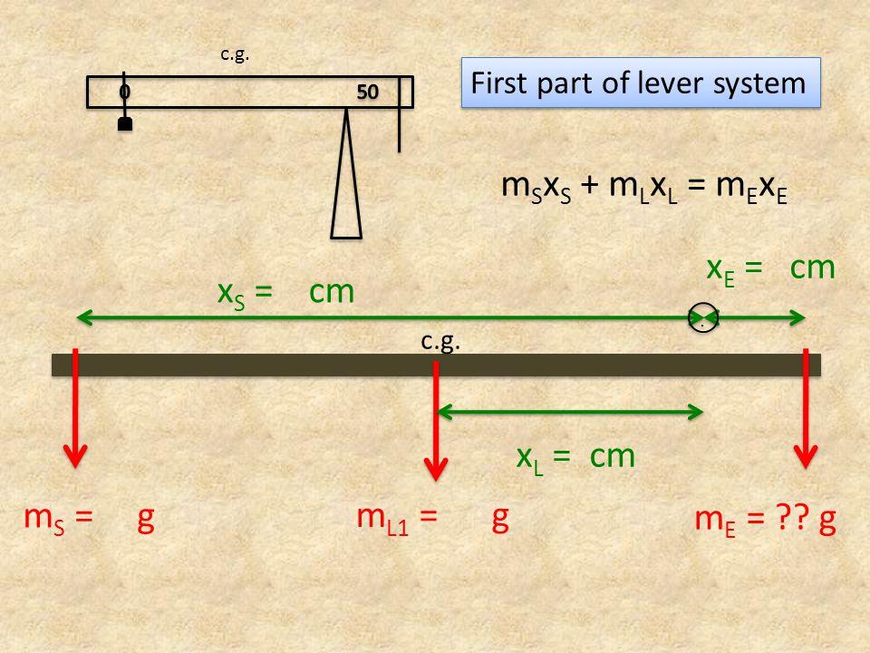 c.g. x S = cm x E = cm m L1 = g c.g... m S = g m E = .