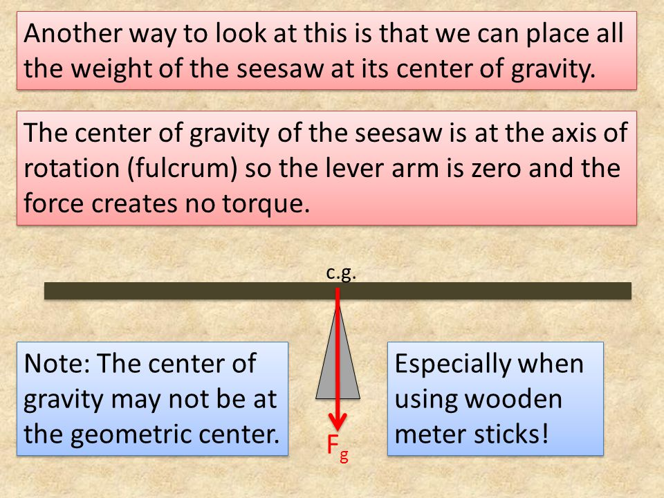 Another way to look at this is that we can place all the weight of the seesaw at its center of gravity.