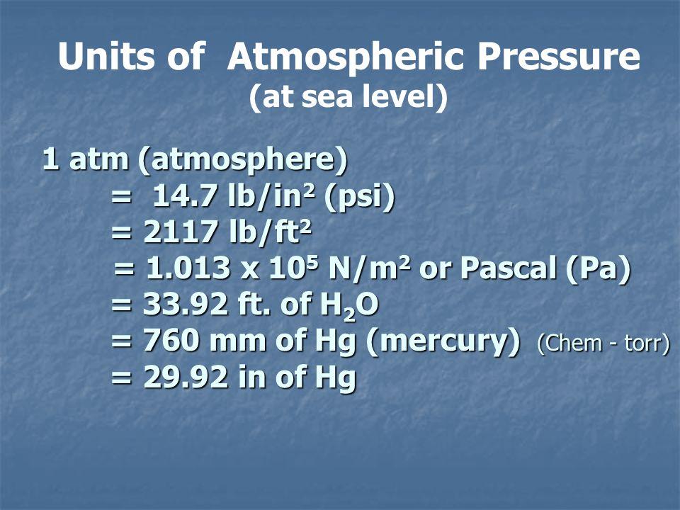 Pressure = weight density x height P = ρ w * x h * weight density Units Am.