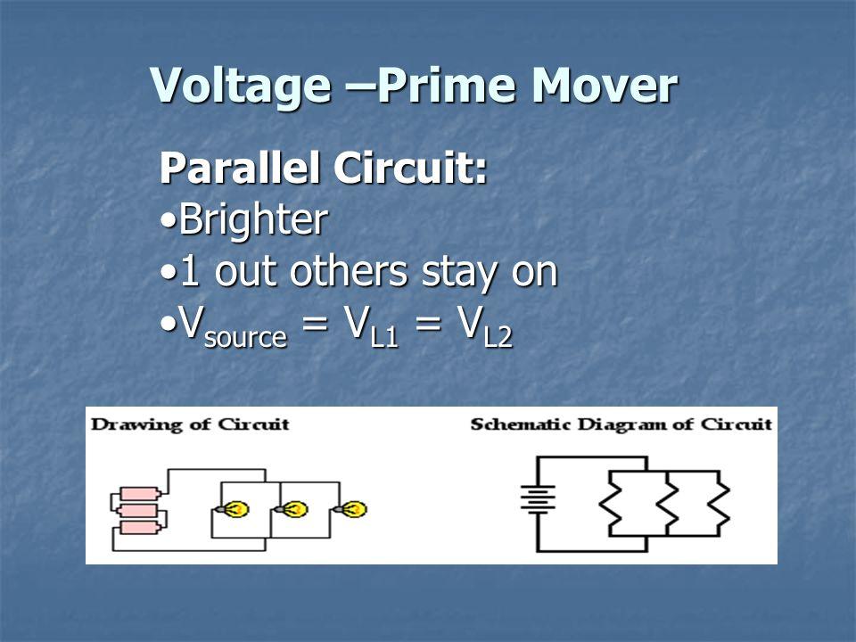 Voltage –Prime Mover Series Circuit: Dimmer Dimmer 1 out others out 1 out others out V source = V L1 + V L2 V source = V L1 + V L2