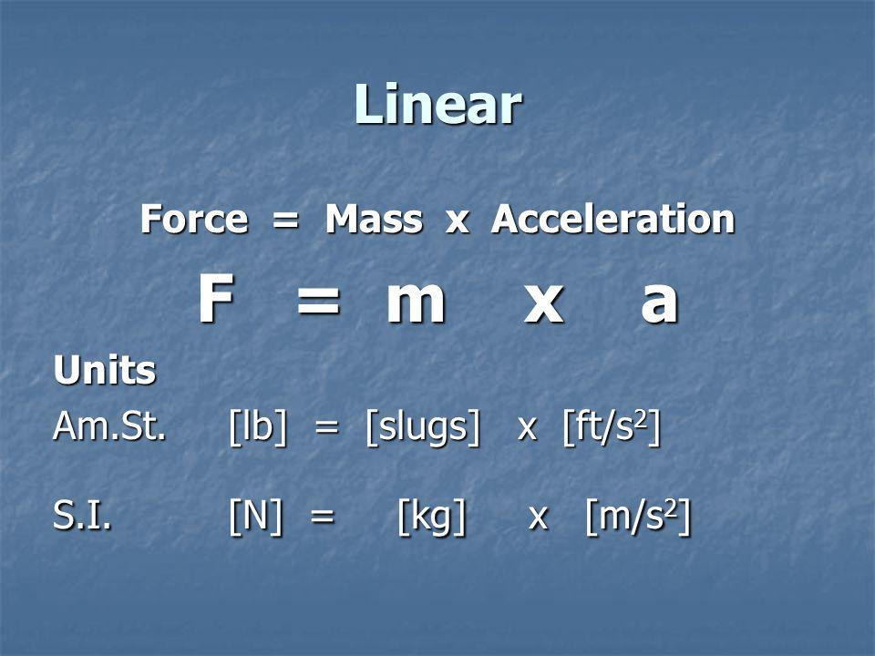 PT Notes Unit 1 - Force Unit 1 - Subunit 1 Mechanical Force