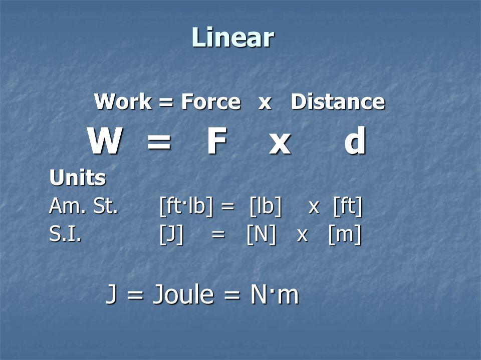 PT Notes Unit 2 - Work Unit 2 – Subunit 1 Mechanical Work