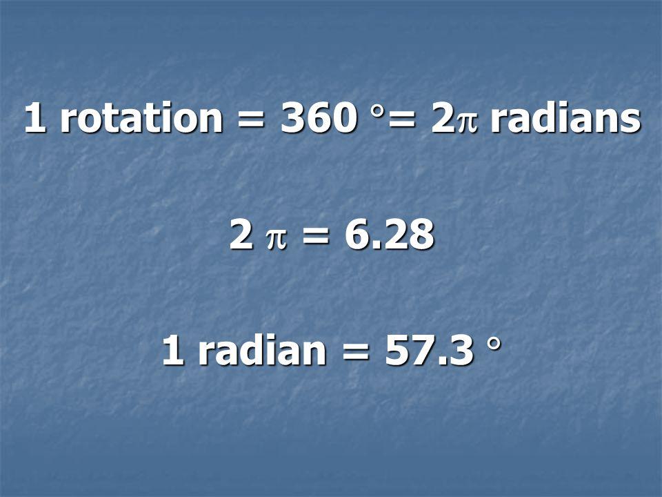 Torque Work = Torque x radians W T = T x θ * W T = T x θ *Units Am.