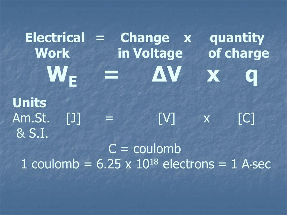 Unit 2 - Subunit 3 Electrical Work