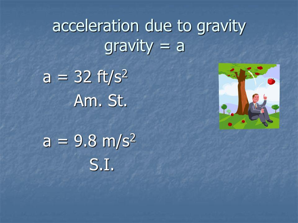 Pascal's Principle P Large = P small _F L _ = _F S _ A L A S