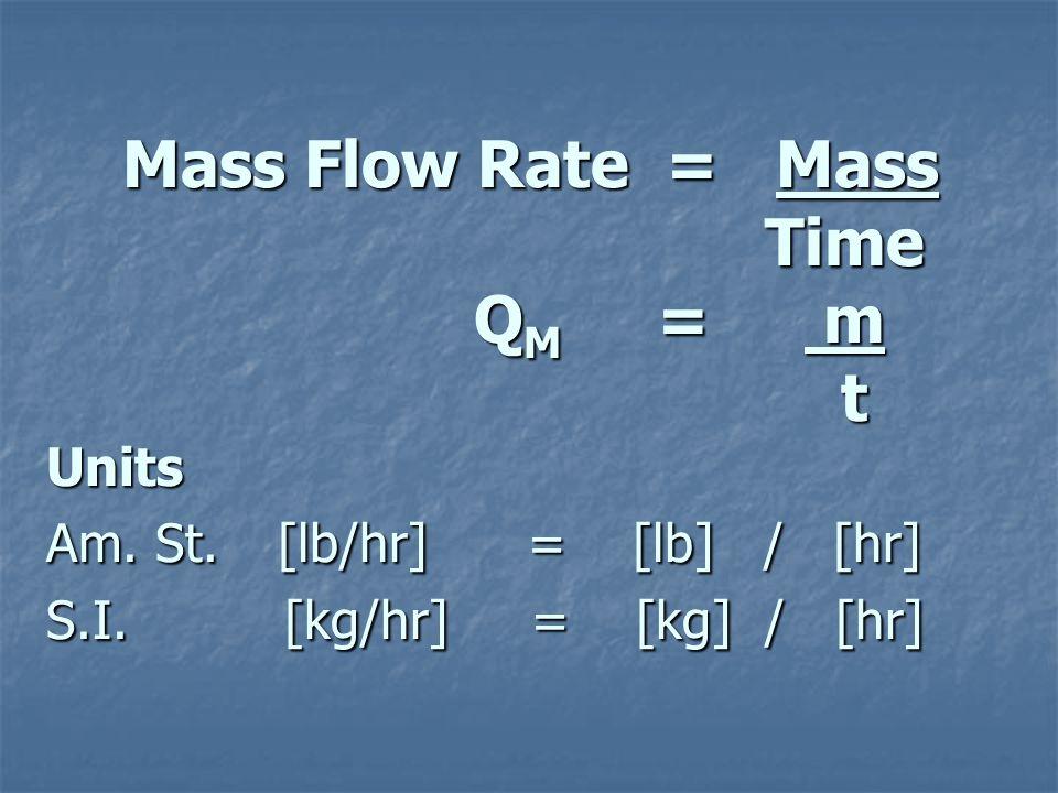 Volume Flow Rate = Volume Time Q V = V t Units Am.