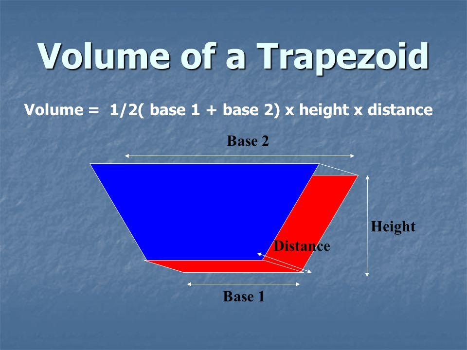 Area of Trapezoid Area = 1/2( base 1 + base 2 ) x height Base 2 Height Base 1