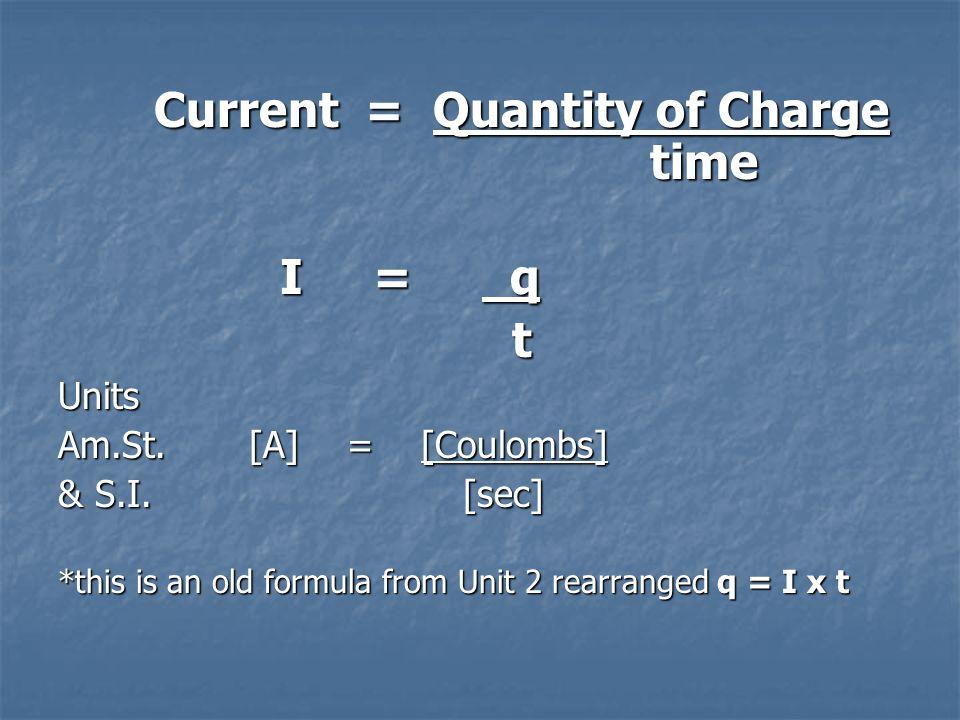 PT Notes Unit 3 – Rate Unit 3 - Subunit 3 Electrical - Rate