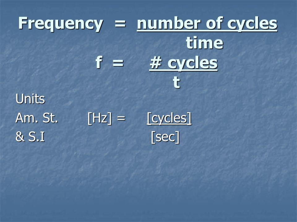 Current = Quantity of Charge time I = q I = q tUnits Am.St.