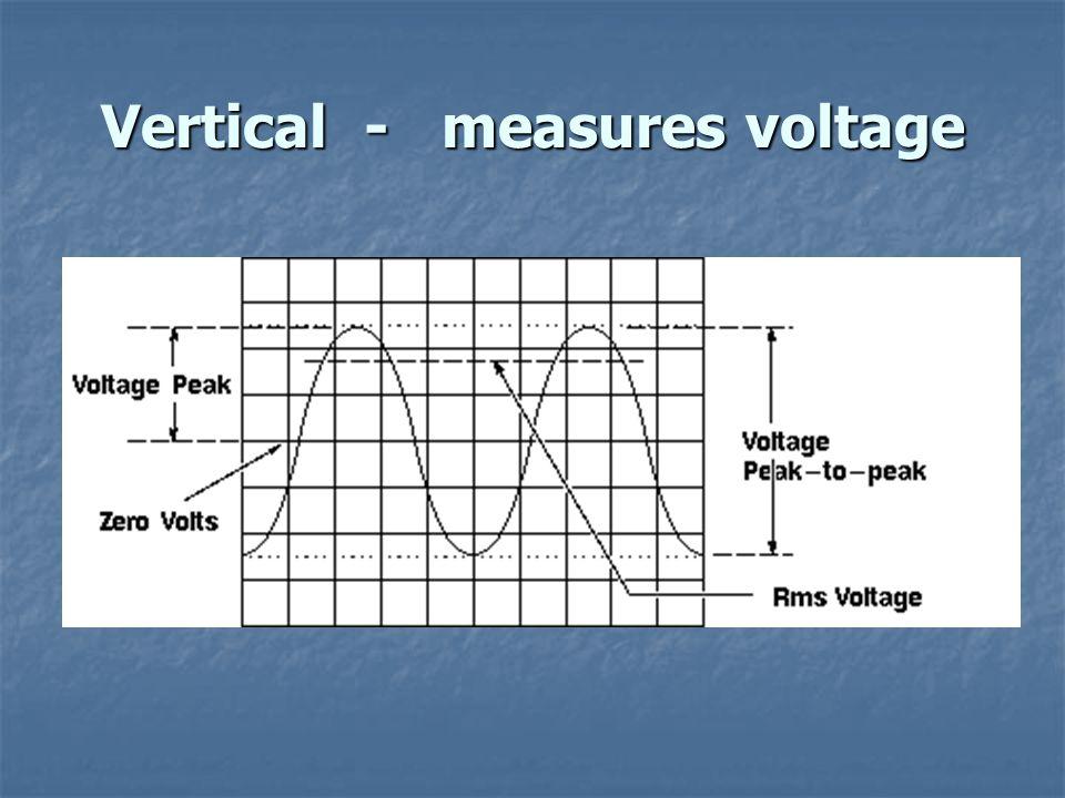 Oscilloscope sine waves sine waves square waves square waves triangle waves triangle waves saw-tooth waves saw-tooth waves
