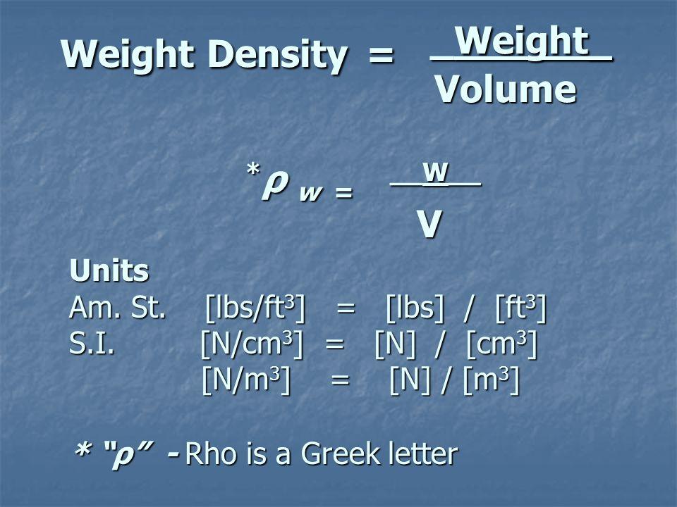 Formulas Area of circle =  r 2 Volume of cylinder = h  r 2 = h(area of circle) Area of circle =  r 2 Volume of cylinder = h  r 2 = h(area of circle)