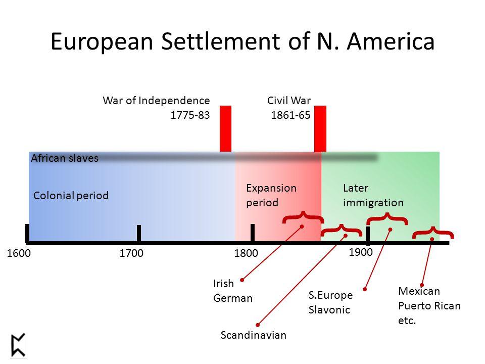 European Settlement of N.
