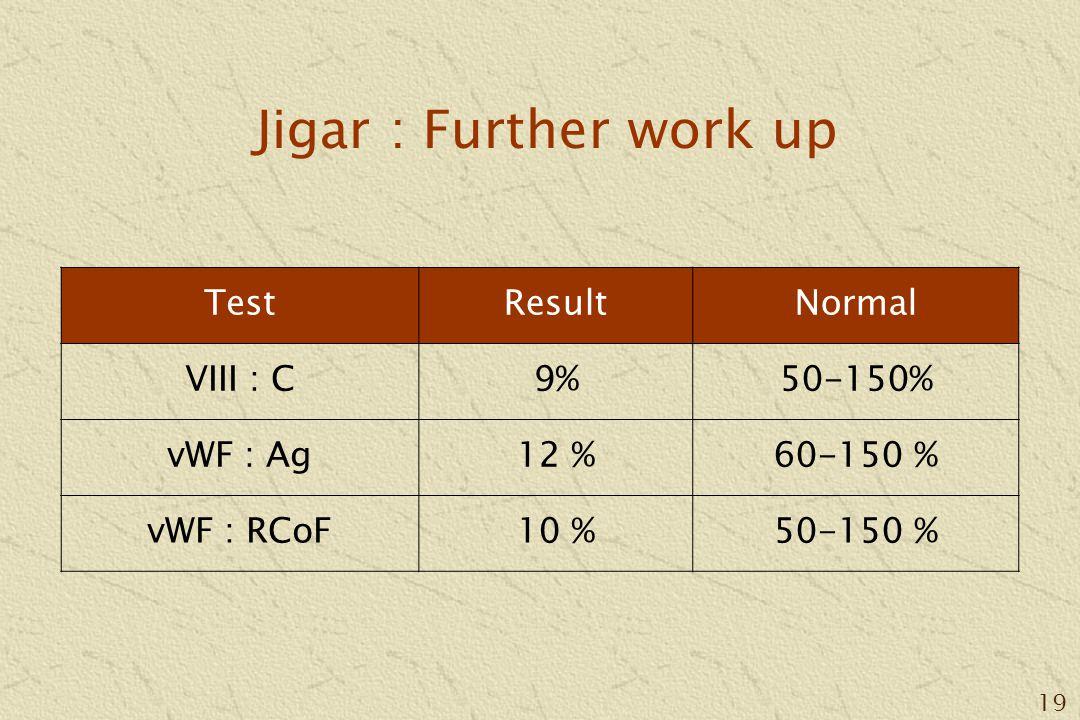 19 Jigar : Further work up TestResultNormal VIII : C9%50-150% vWF : Ag12 %60-150 % vWF : RCoF10 %50-150 %
