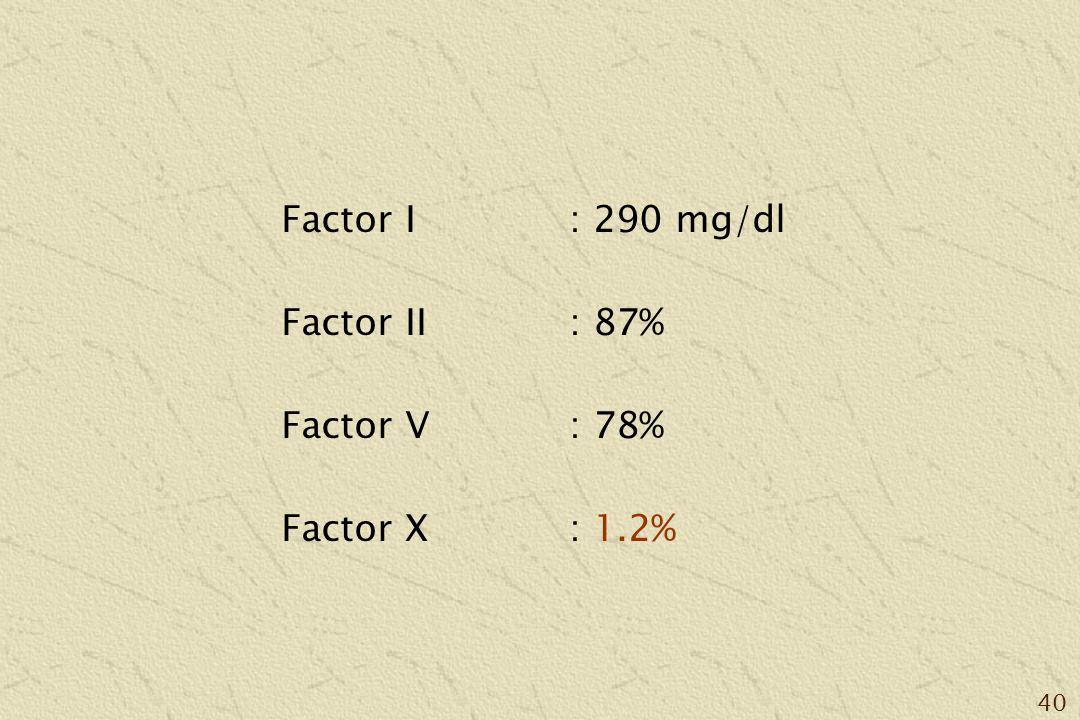 40 Factor I : 290 mg/dl Factor II : 87% Factor V : 78% Factor X : 1.2%
