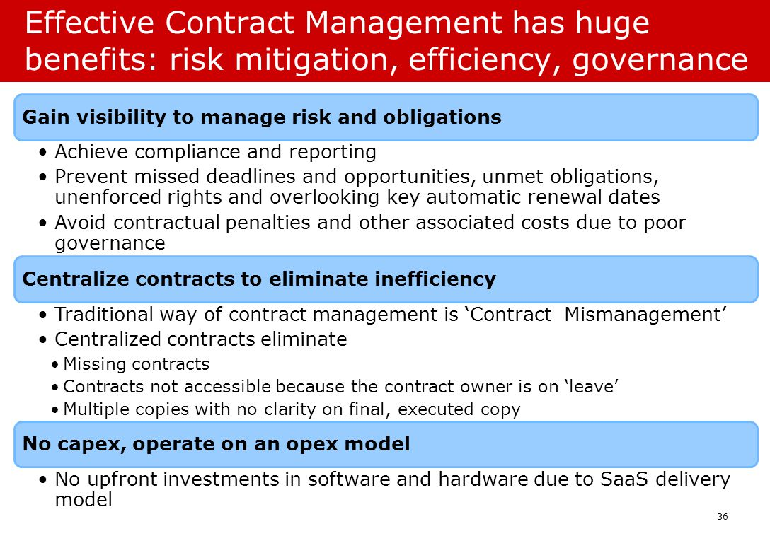 Effective Contract Management has huge benefits: risk mitigation, efficiency, governance 36 Gain visibility to manage risk and obligations Achieve compliance and reporting Prevent missed deadlines and opportunities, unmet obligations, unenforced rights and overlooking key automatic renewal dates Avoid contractual penalties and other associated costs due to poor governance Centralize contracts to eliminate inefficiency Traditional way of contract management is 'Contract Mismanagement' Centralized contracts eliminate Missing contracts Contracts not accessible because the contract owner is on 'leave' Multiple copies with no clarity on final, executed copy No capex, operate on an opex model No upfront investments in software and hardware due to SaaS delivery model