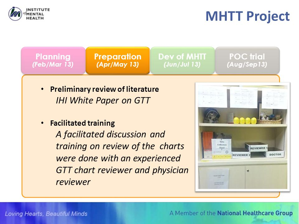 Preliminary review of literature IHI White Paper on GTT Facilitated training A facilitated discussion and training on review of the charts were done w