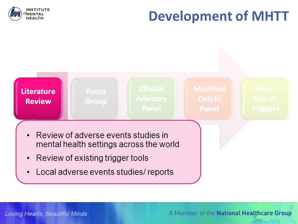 Literature Review Focus Group Clinical Advisory Panel Modified Delphi Panel Final List of Triggers Review of adverse events studies in mental health s