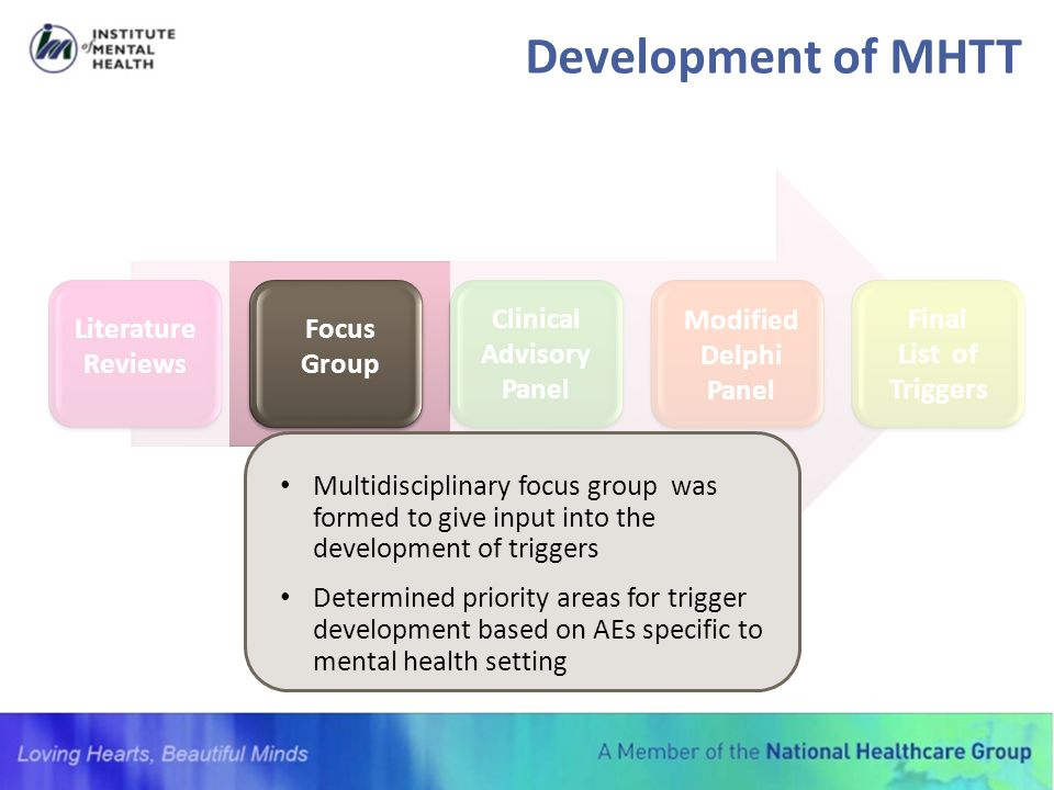 Literature Reviews Focus Group Clinical Advisory Panel Modified Delphi Panel Final List of Triggers Multidisciplinary focus group was formed to give i