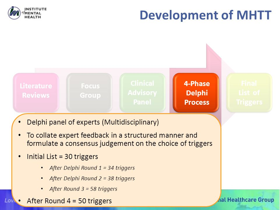 Literature Reviews Focus Group Clinical Advisory Panel 4-Phase Delphi Process Final List of Triggers Delphi panel of experts (Multidisciplinary) To co