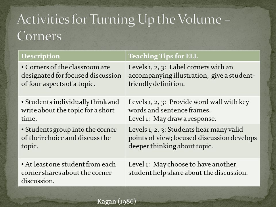 DescriptionTeaching Tips for ELL Corners of the classroom are designated for focused discussion of four aspects of a topic. Levels 1, 2, 3: Label corn