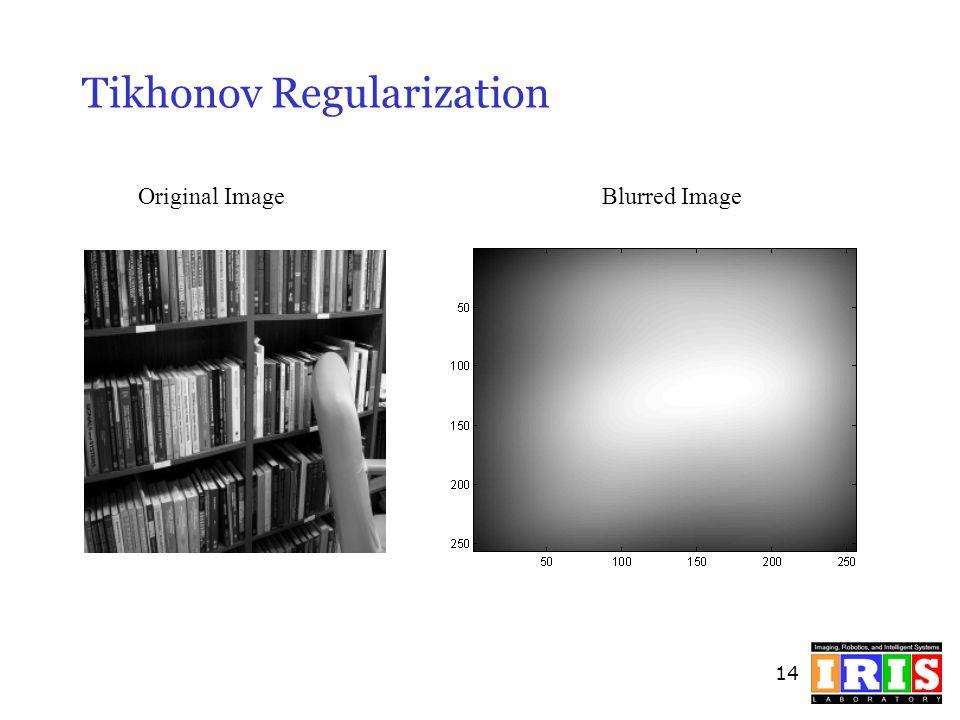 14 Tikhonov Regularization Original ImageBlurred Image
