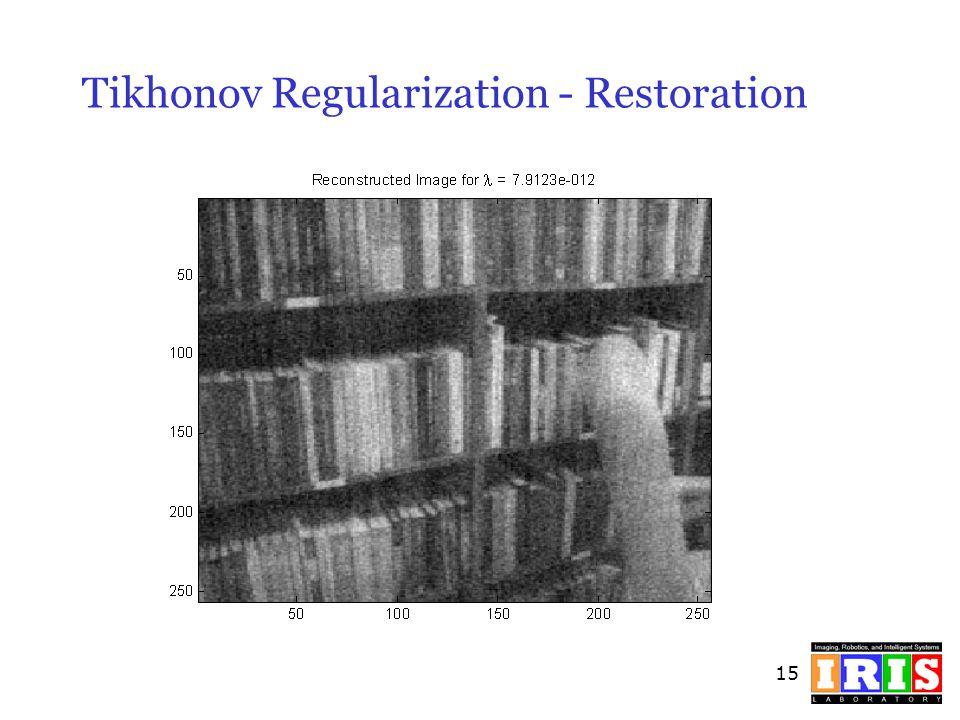 15 Tikhonov Regularization - Restoration
