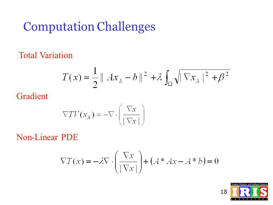 18 Computation Challenges Total Variation Gradient Non-Linear PDE