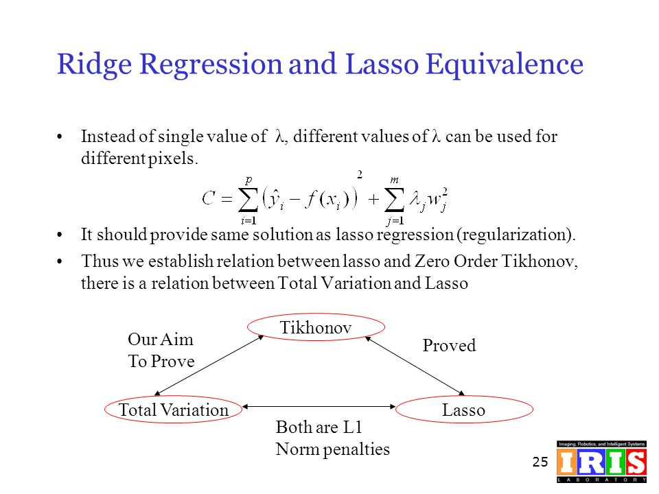 25 Ridge Regression and Lasso Equivalence Instead of single value of λ, different values of λ can be used for different pixels. It should provide same