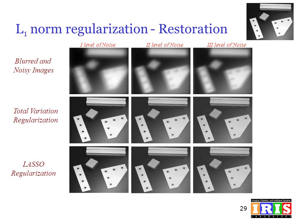 29 L 1 norm regularization - Restoration Blurred and Noisy Images Total Variation Regularization LASSO Regularization I level of NoiseIII level of Noi