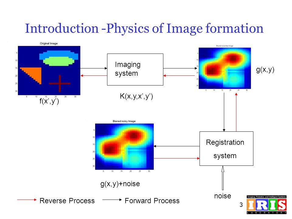 3 Introduction -Physics of Image formation f(x',y') Imaging system K(x,y,x',y') g(x,y) Registration system noise g(x,y)+noise Reverse ProcessForward P