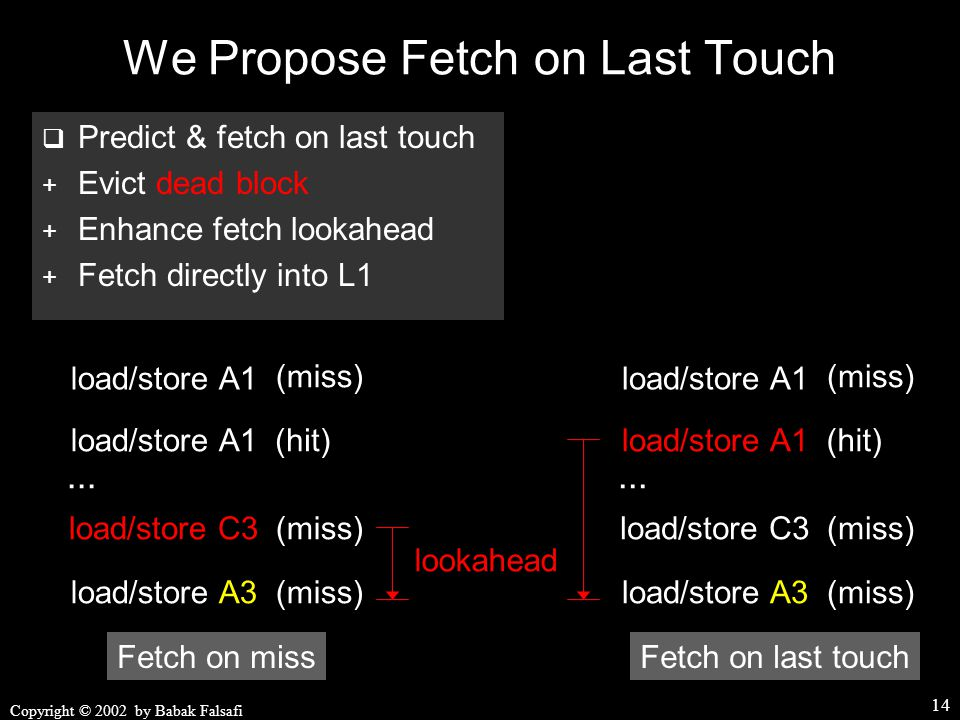 Copyright © 2002 by Babak Falsafi 14 We Propose Fetch on Last Touch  Predict & fetch on last touch + Evict dead block + Enhance fetch lookahead + Fetch directly into L1 load/store A1 (miss) load/store A1(hit) load/store C3(miss)...