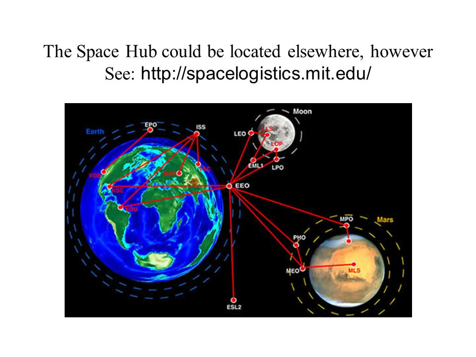 The Space Hub could be located elsewhere, however See: http://spacelogistics.mit.edu/