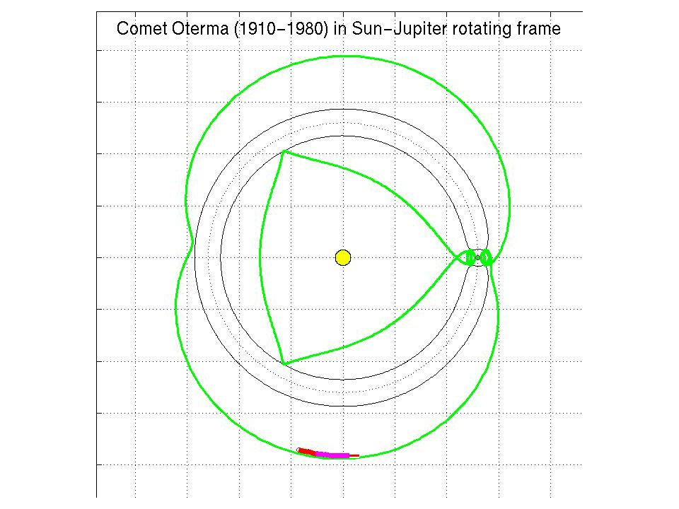 Lunar L 1 Gateway Comet Oterma Under Jupiter IPS Control