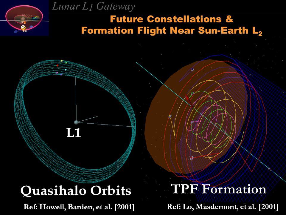 Lunar L 1 Gateway Future Constellations & Formation Flight Near Sun-Earth L 2 TPF Formation Ref: Lo, Masdemont, et al. [2001] Ref: Howell, Barden, et