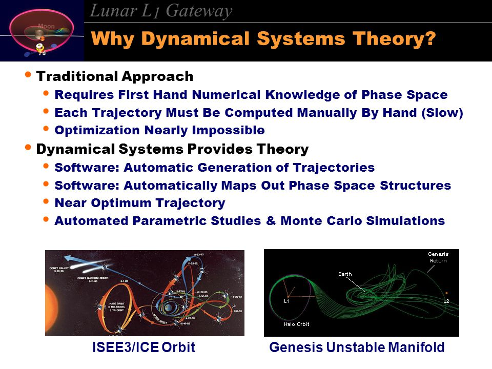 Lunar L 1 Gateway Why Dynamical Systems Theory.