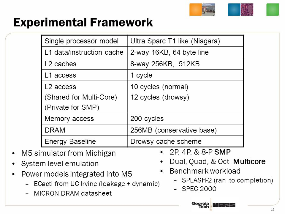 19 Experimental Framework Single processor modelUltra Sparc T1 like (Niagara) L1 data/instruction cache2-way 16KB, 64 byte line L2 caches8-way 256KB, 512KB L1 access1 cycle L2 access (Shared for Multi-Core) (Private for SMP) 10 cycles (normal) 12 cycles (drowsy) Memory access200 cycles DRAM256MB (conservative base) Energy BaselineDrowsy cache scheme M5 simulator from Michigan System level emulation Power models integrated into M5 –ECacti from UC Irvine (leakage + dynamic) –MICRON DRAM datasheet 2P, 4P, & 8-P SMP Dual, Quad, & Oct- Multicore Benchmark workload –SPLASH-2 (ran to completion) –SPEC 2000