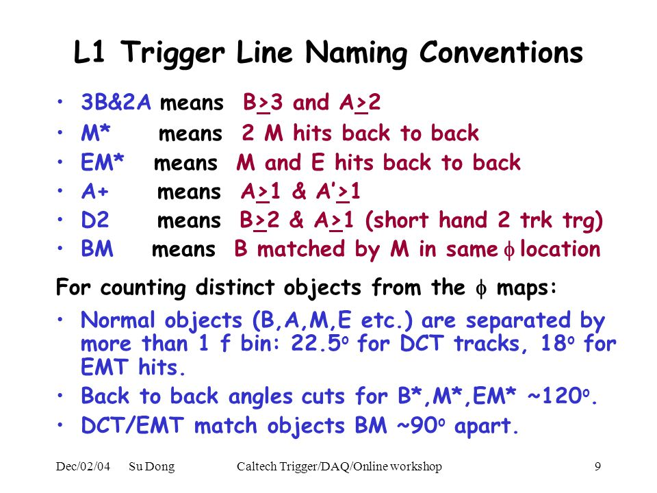 Dec/02/04 Su DongCaltech Trigger/DAQ/Online workshop9 L1 Trigger Line Naming Conventions 3B&2A means B>3 and A>2 M* means 2 M hits back to back EM* means M and E hits back to back A+ means A>1 & A'>1 D2 means B>2 & A>1 (short hand 2 trk trg) BM means B matched by M in same  location For counting distinct objects from the  maps: Normal objects (B,A,M,E etc.) are separated by more than 1 f bin: 22.5 o for DCT tracks, 18 o for EMT hits.