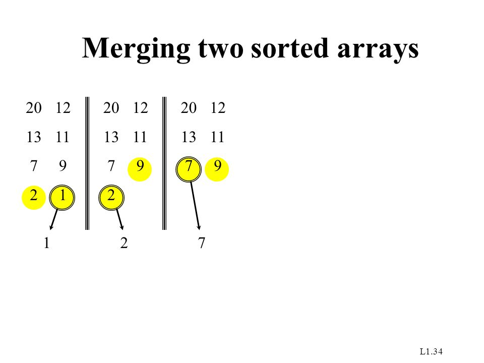 L1.34 Merging two sorted arrays 20 13 7 2 12 11 9 1 1 20 13 7 2 12 11 9 2 20 13 7 12 11 9 7